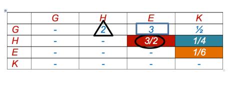http://blogs.valvesoftware.com/economics/arbitrage-and-equilibrium-in-the-team-fortress-2-economy/